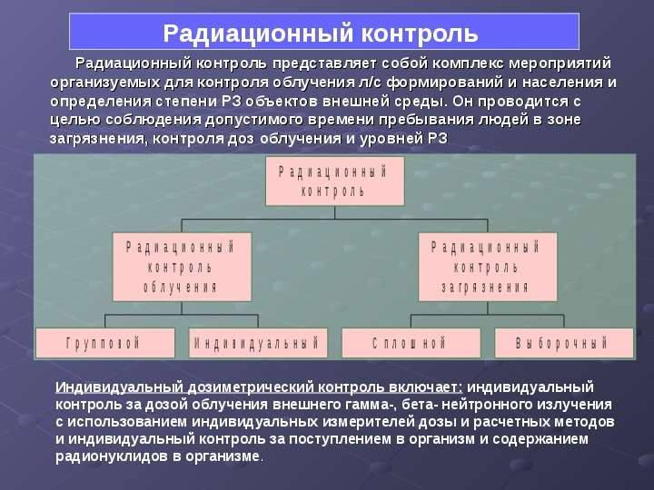 Радиационный контроль представляет собой комплекс мероприятий организуемых для контроля облучения л/
