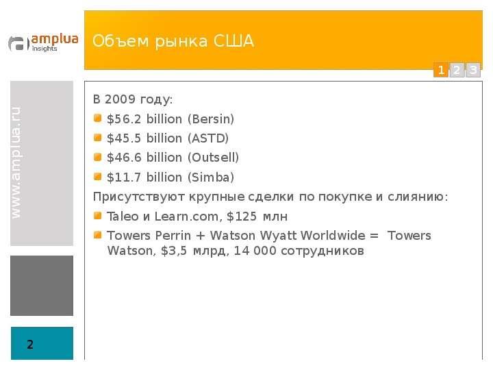 Объем рынка США В 2009 году: . 2 billion (Bersin) . 5 billion (ASTD) . 6 billion (Outsell)