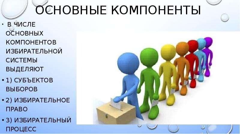 Основные компоненты В числе основных компонентов избирательной системы выделяют 1) субъектов выборов