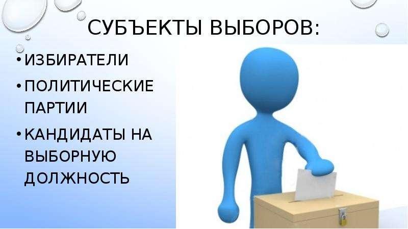 Субъекты выборов: Избиратели политические партии кандидаты на выборную должность