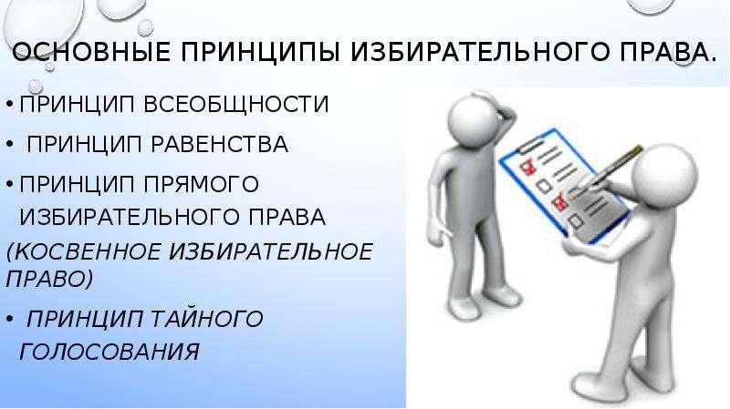 основные принципы избирательного права. Принцип всеобщности Принцип равенства Принцип прямого избира