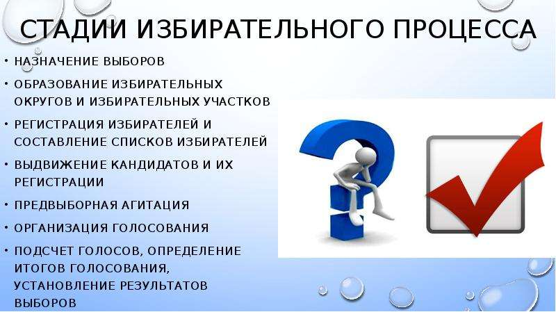 Стадии избирательного процесса Назначение выборов Образование избирательных округов и избирательных