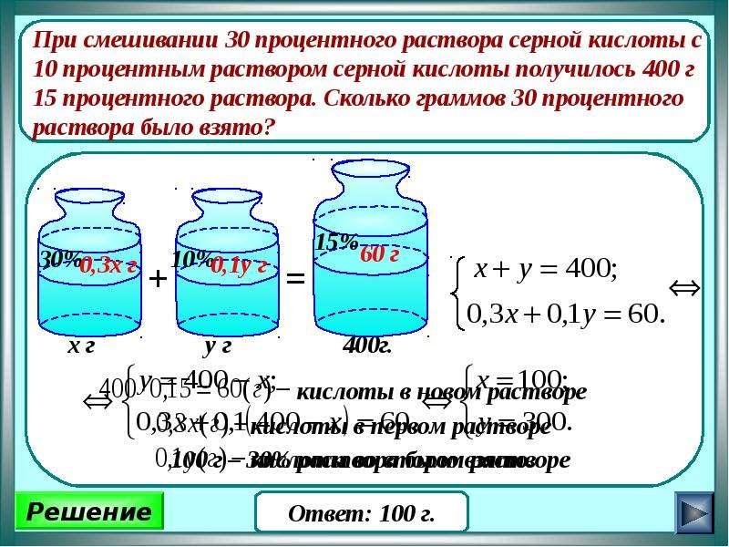 В даной статье мы опишим основные варианты тюнинга ваз 2101, приведем таблици стоимости и