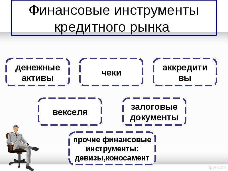 Финансовая схема кредитного продукта