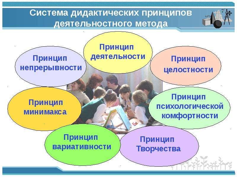дом новая дидактика урока с учетом психологических особенностей школьников