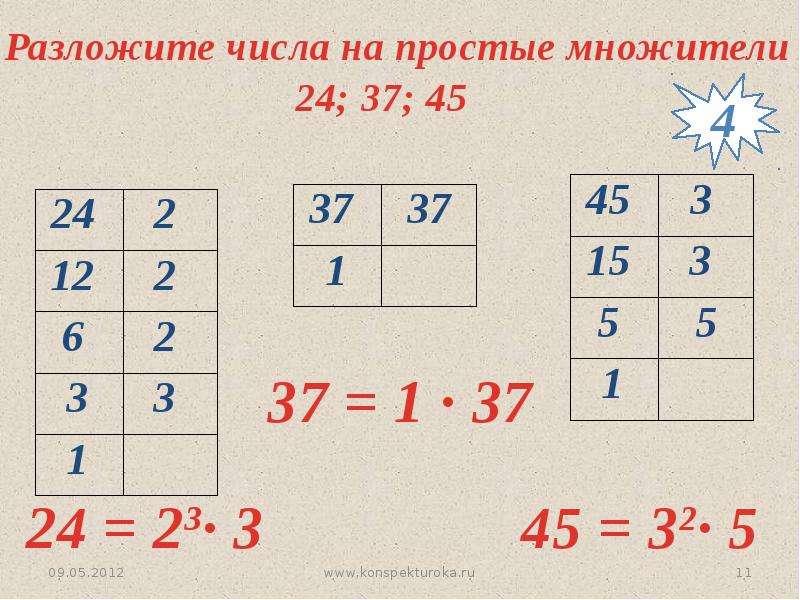 Урок деление рациональных чисел