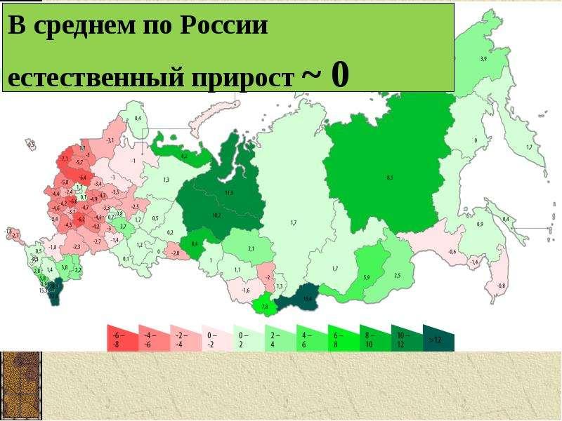 Воспроизводство населения в России, слайд 12