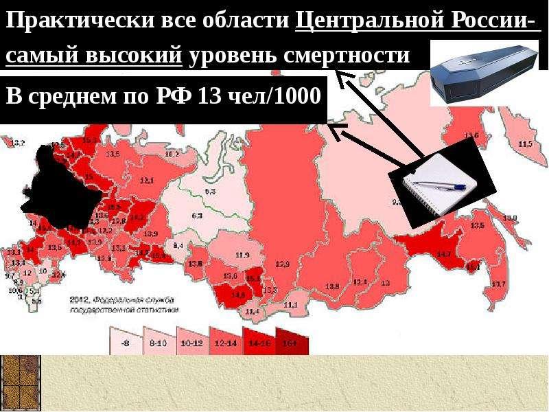 Воспроизводство населения в России, слайд 9