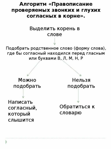 урок русского языка в 5 классе чередование кас кос презентация