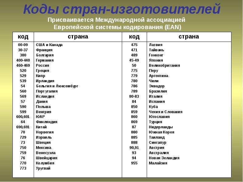 33 6 81.. телефонный код какого города во франции