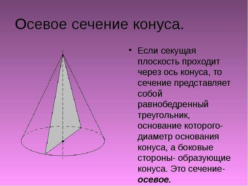Осевое сечение конуса. Если секущая плоскость проходит через ось конуса, то сечение представляет соб