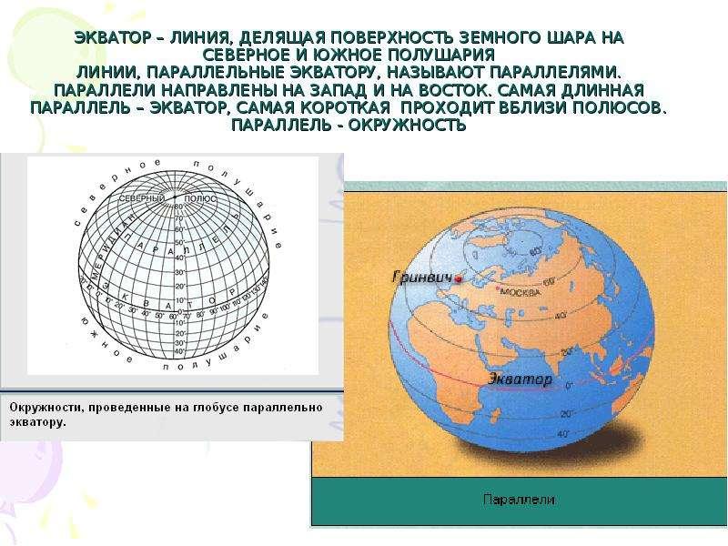 ГЕОГРАФИЧЕСКИЕ КООРДИНАТЫ Урок географии в 6 классе Учитель Коняшкина Т.А. - скачать презентацию