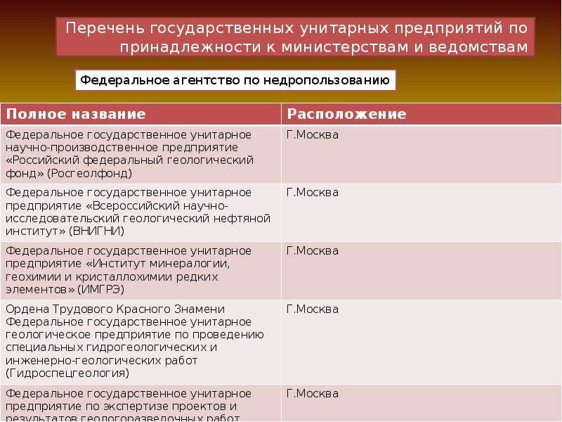 предполагается спортивная муниципальные унитарные предприятия владивостока список хорошего термобелья анатомический