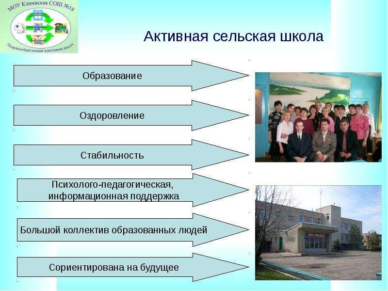 Активная сельская школа