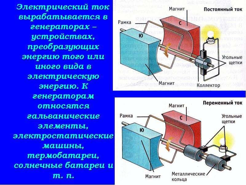 ВЫБОРУ рефераты по электрическим машинам термобелье