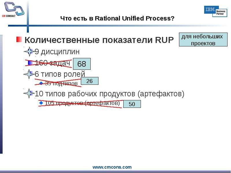 Что есть в Rational Unified Process? Количественные показатели RUP 9 дисциплин 160 задач 6 типов рол