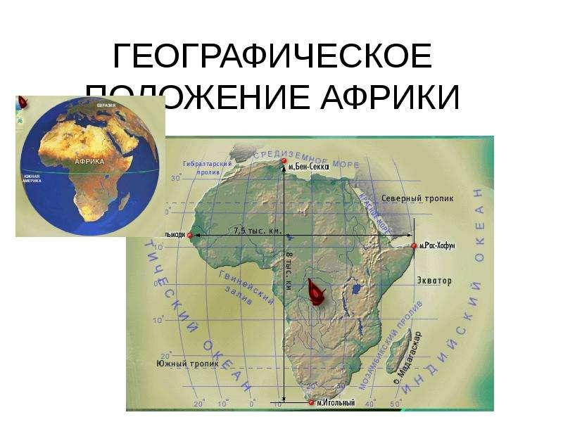 Презентация ГЕОГРАФИЧЕСКОЕ ПОЛОЖЕНИЕ АФРИКИ