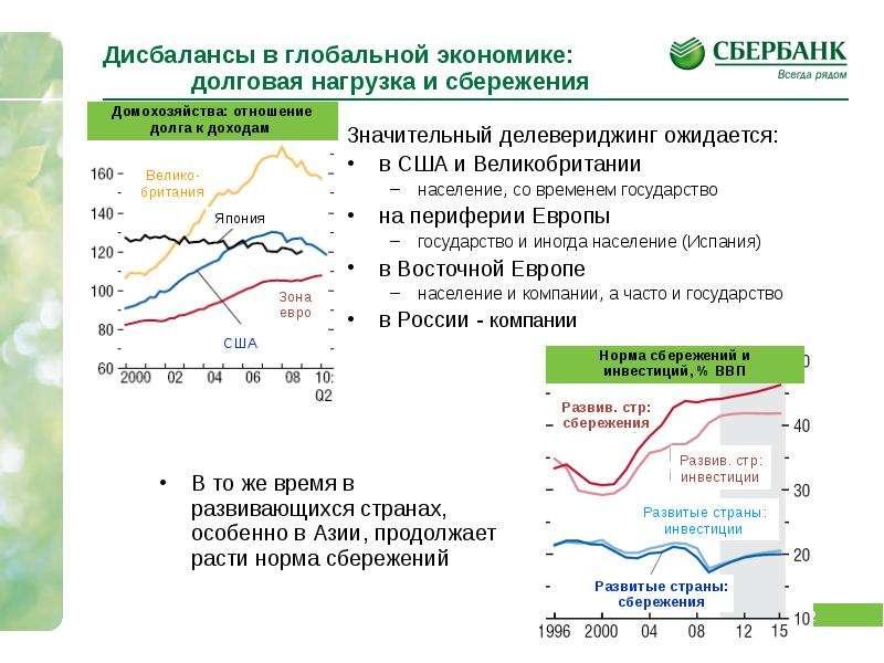 Дисбалансы в глобальной экономике: долговая нагрузка и сбережения