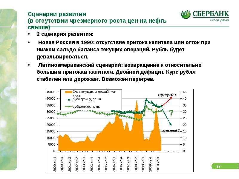 Сценарии развития (в отсутствии чрезмерного роста цен на нефть свыше) 2 сценария развития: Новая Рос