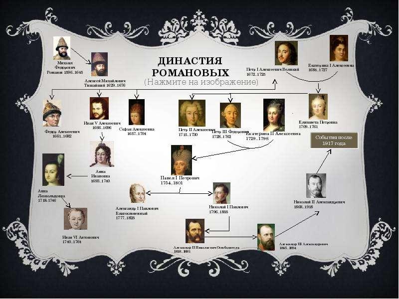 оооочень династия романовых с картинками бабушка добавила