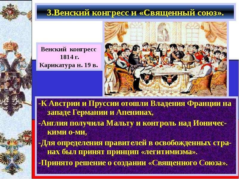 Конгрессы священного союза даты