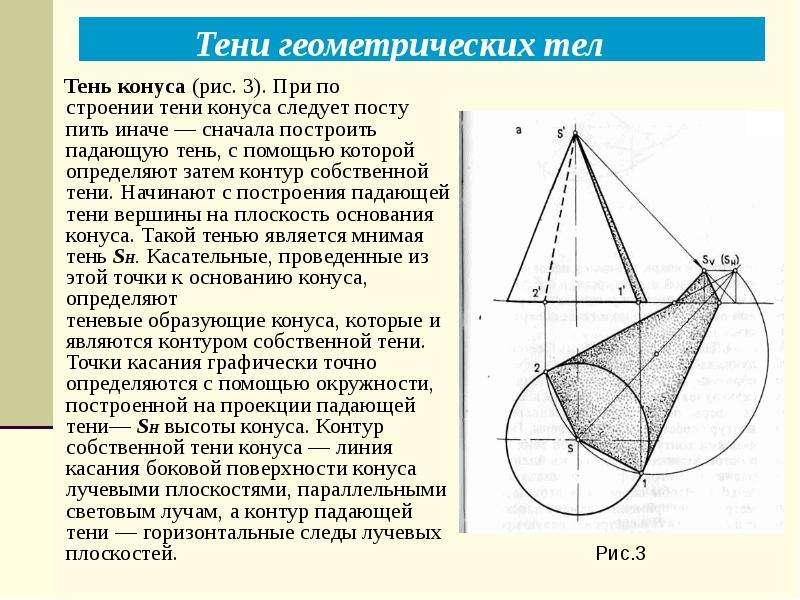 Тени на геометрических телах