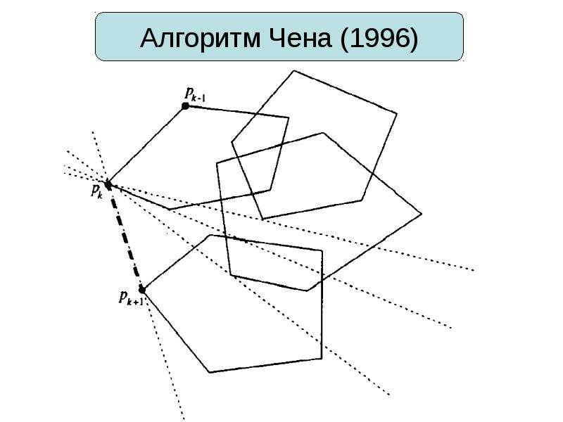 Алгоритм Чена (1996) - презентация по Геометрии