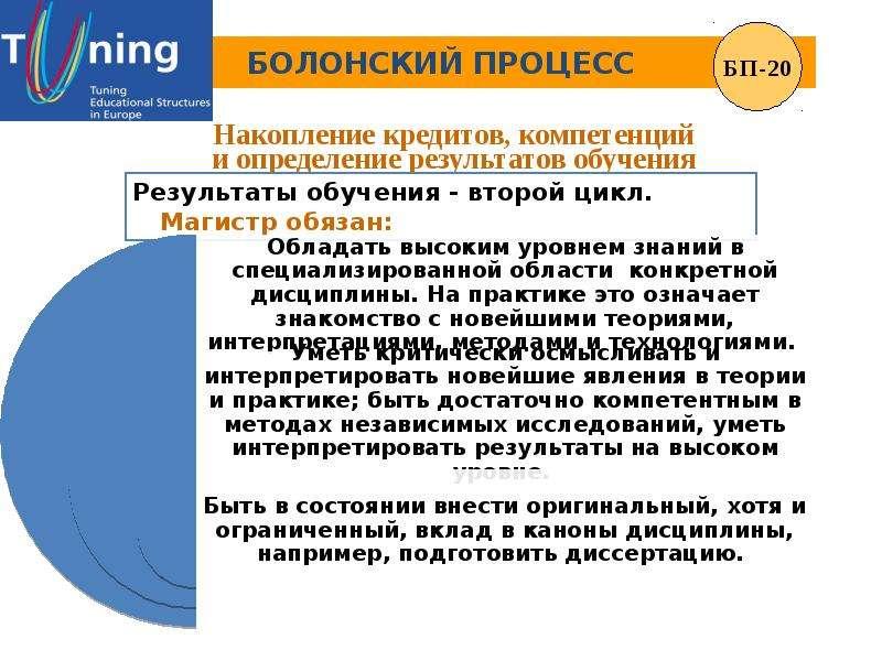 россия в болонском процессе презентация