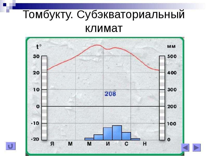 Климат схема 3 класс 863