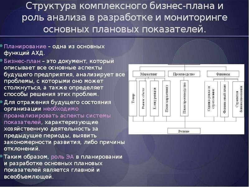 Структура комплексного бизнес-плана и роль анализа в разработке и мониторинге основных плановых пока