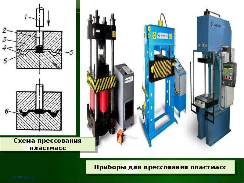 Способы производства изделий из пластмассы, слайд 11