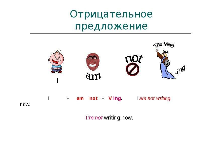Как сделать предложение по английскому отрицательным