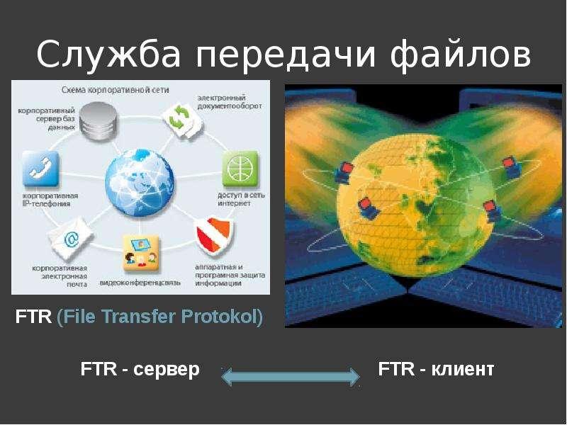Служба передачи файлов FTR (File Transfer Protokol) FTR - сервер