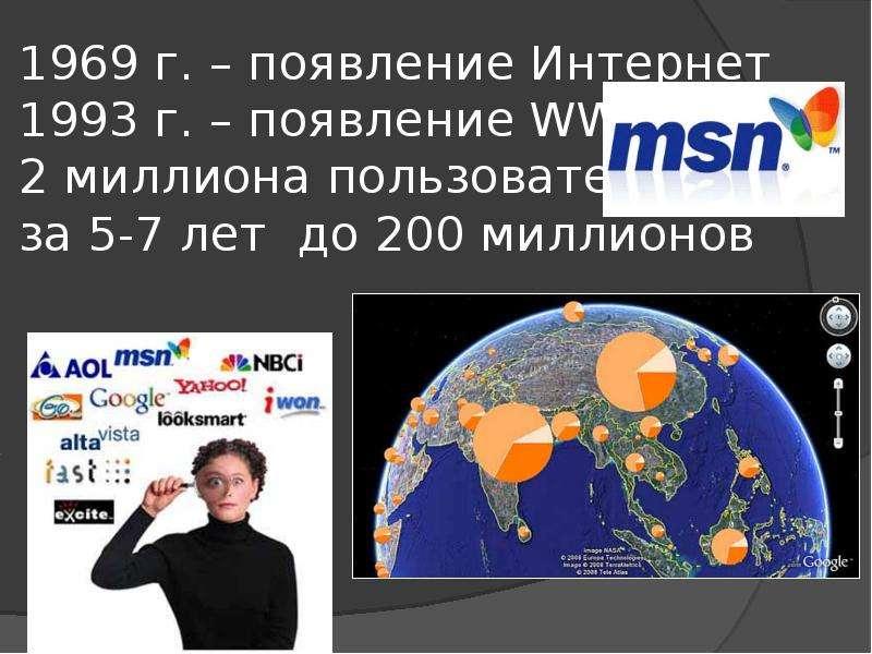 1969 г. – появление Интернет 1993 г. – появление WWW 2 миллиона пользователей за 5-7 лет до 200 милл