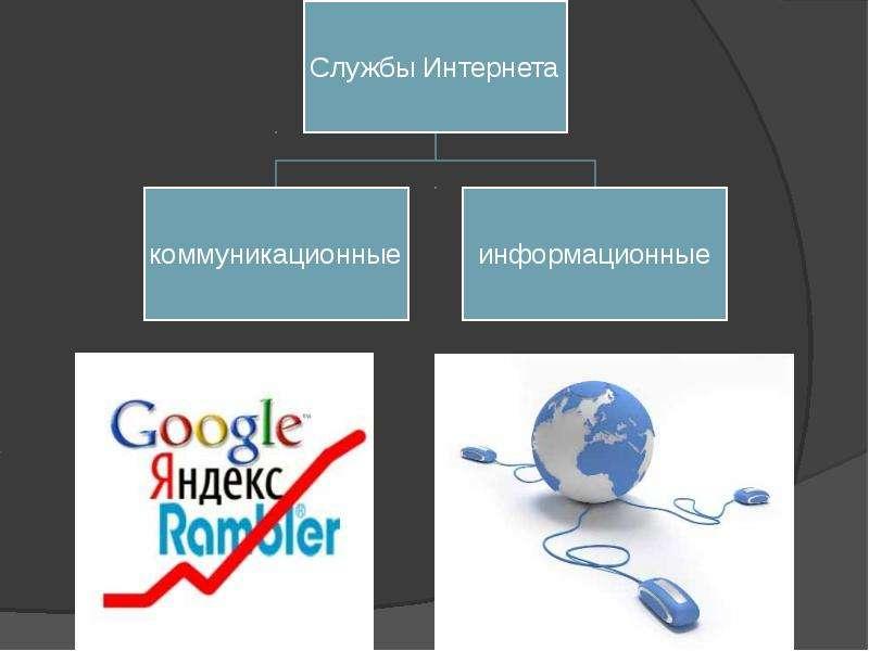 Интернет как глобальная информационная система, слайд 4