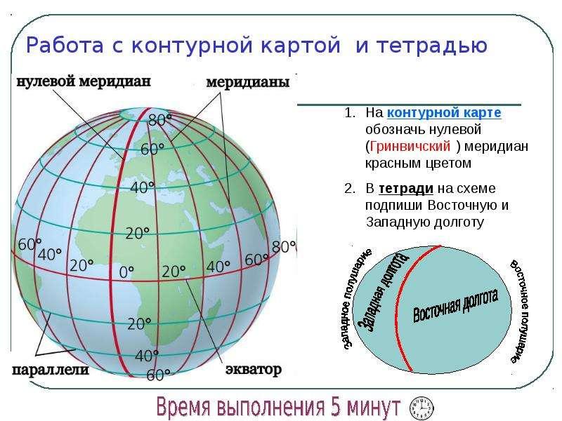 Меридиан юг gps координаты