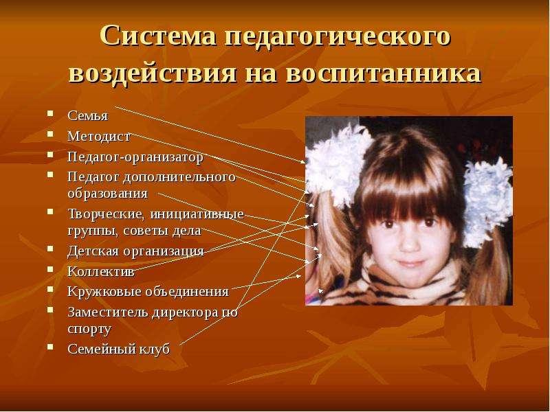 Система педагогического воздействия на воспитанника Семья Методист Педагог-организатор Педагог допол