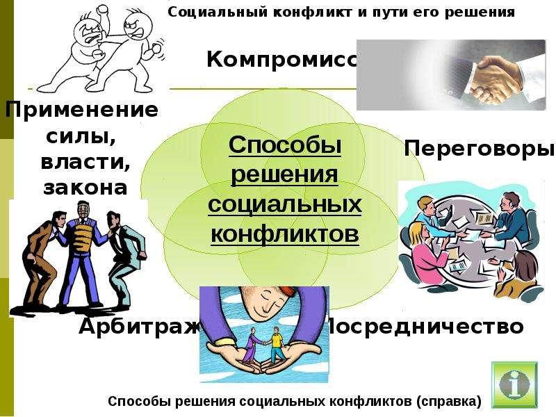 рецепт помидор социализация и социальный конфликт детям