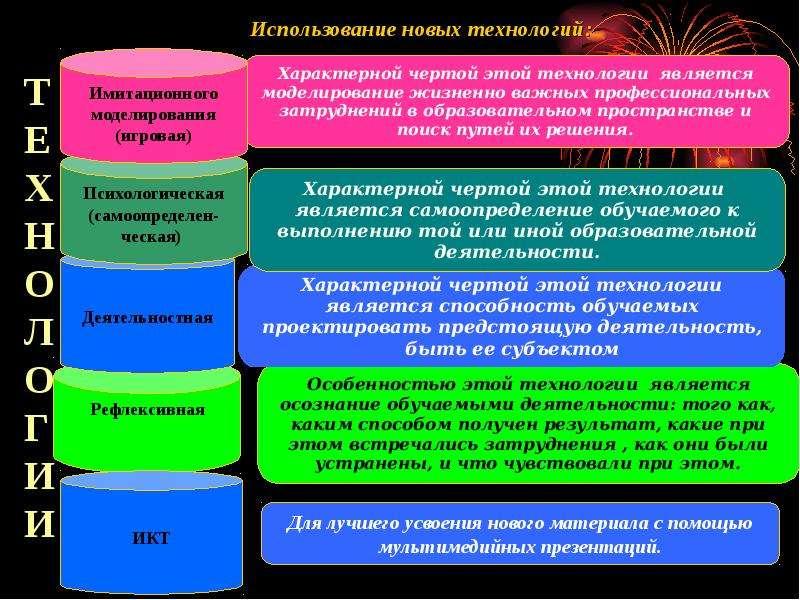 Бадеева Любовь Георгиевна учитель физической культуры высшей квалификационной категории, слайд 6