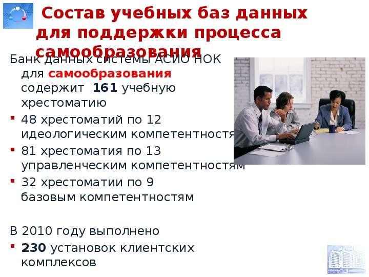 Состав учебных баз данных для поддержки процесса самообразования Банк данных системы АСИО НОК для са