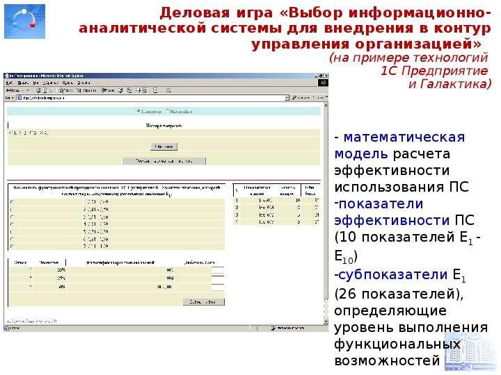Деловая игра «Выбор информационно-аналитической системы для внедрения в контур управления организаци