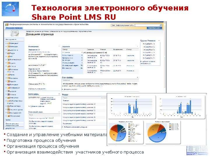 Технология электронного обучения Share Point LMS RU Создание и управление учебными материалами Подго