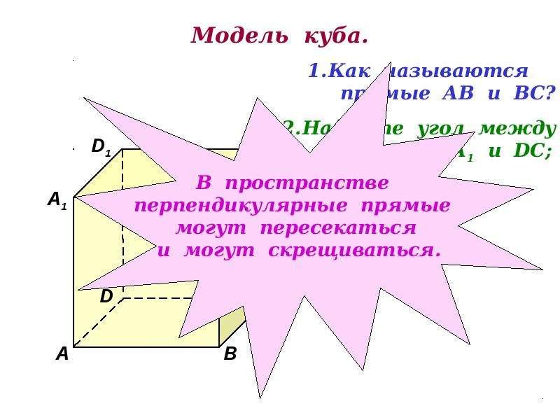 Модель куба.