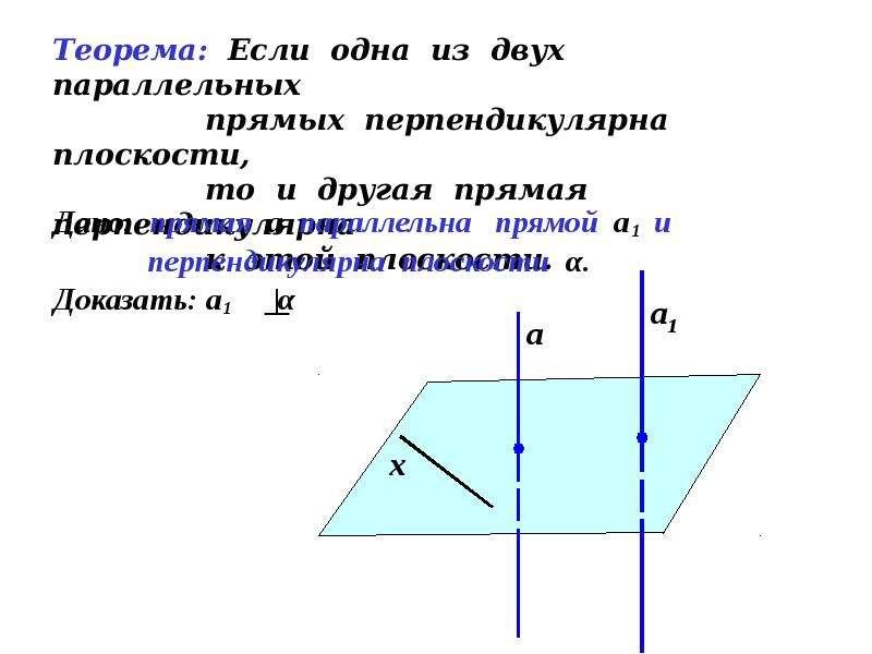 Теорема: Если одна из двух параллельных прямых перпендикулярна плоскости, то и другая прямая перпенд