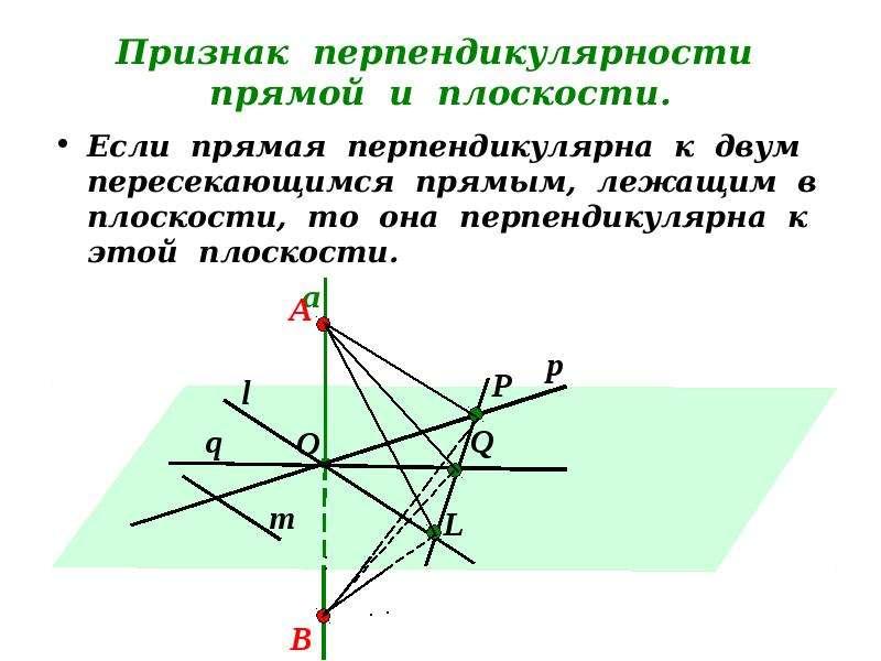 Признак перпендикулярности прямой и плоскости. Если прямая перпендикулярна к двум пересекающимся пря