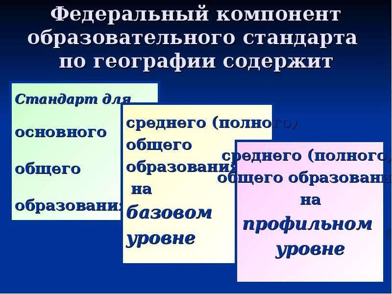 Федеральный компонент образовательного стандарта по географии содержит