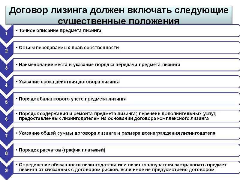 Опцион По Договору Аренды
