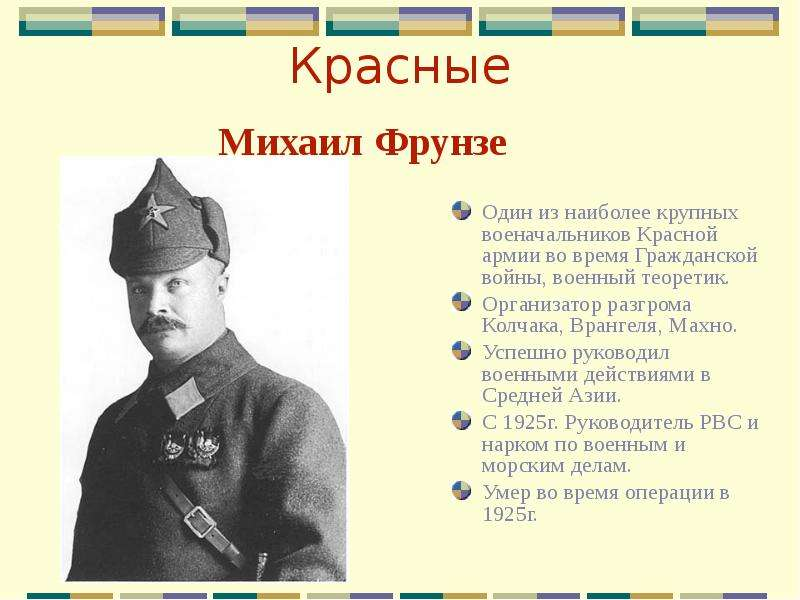 История в лицах 1917-1945 гг. - скачать презентацию