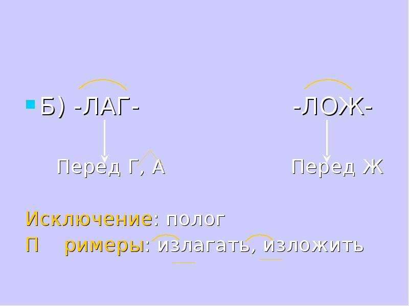 Б) -ЛАГ- -ЛОЖ- Б) -ЛАГ- -ЛОЖ- Перед Г, А Перед Ж Исключение: полог П римеры: излагать, изложить