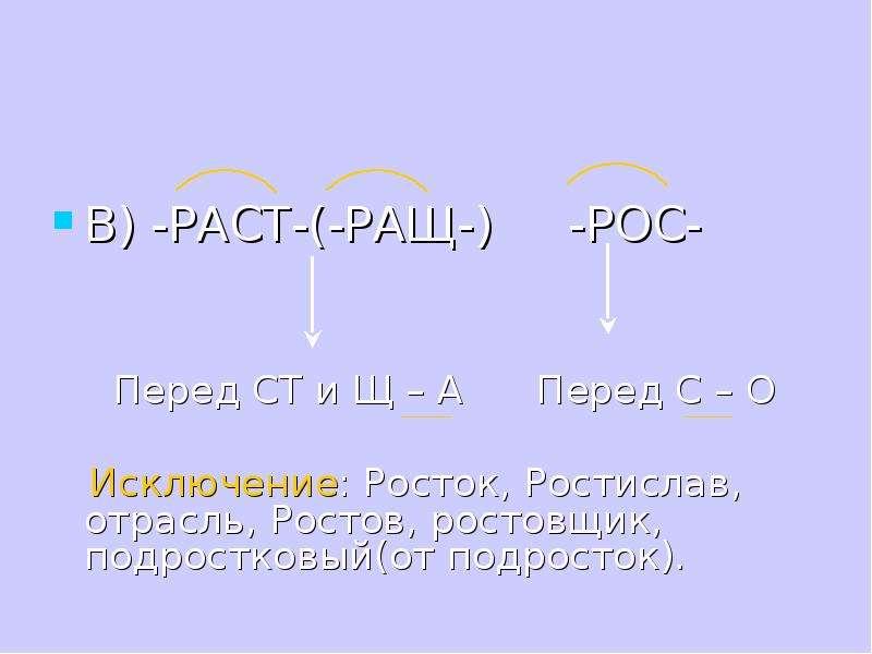 В) -РАСТ-(-РАЩ-) -РОС- Перед СТ и Щ – А Перед С – О Исключение: Росток, Ростислав, отрасль, Ростов,